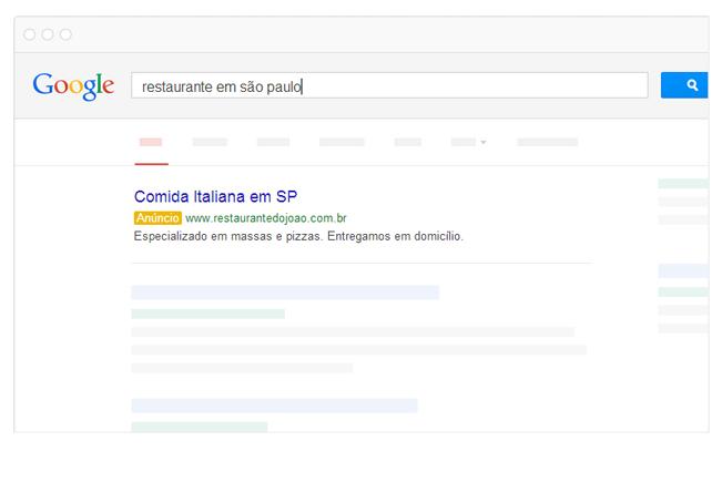 Link Patrocinado Google
